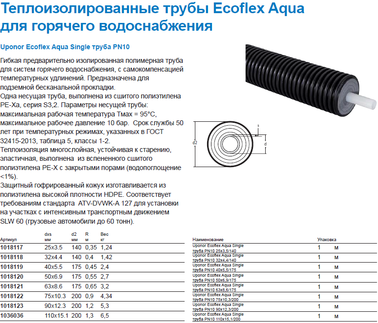 Uponor Ecoflex Aqua Single PN10