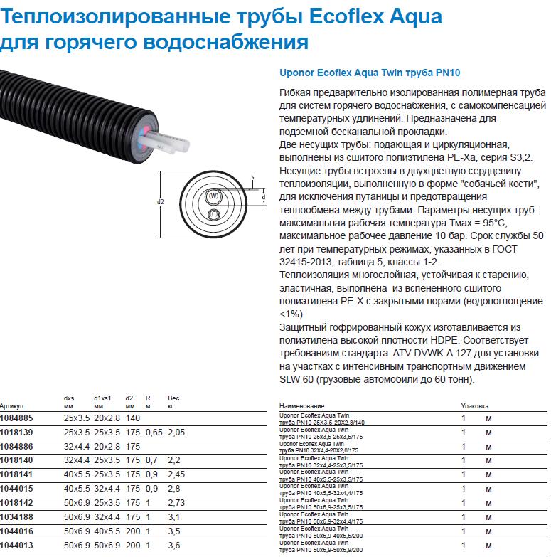 Uponor Ecoflex Aqua Twin