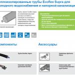 Ecoflex Supra описание