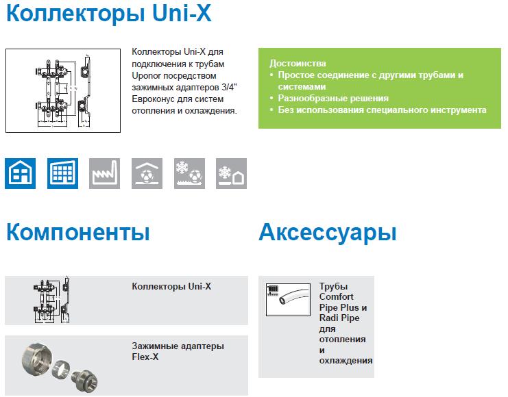Uponor Uni-X