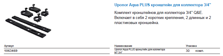 Uponor Aqua PLUS кронштейн для коллектора 3/4