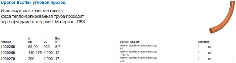 Uponor Ecoflex угловой проход