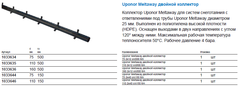 Uponor Meltaway