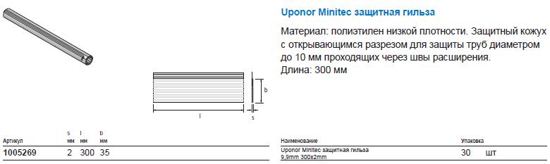 Uponor Minitec