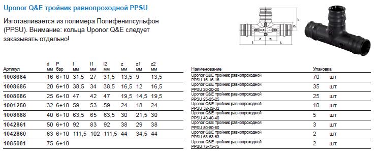 troynik-ravnoperehodnoy PPSU