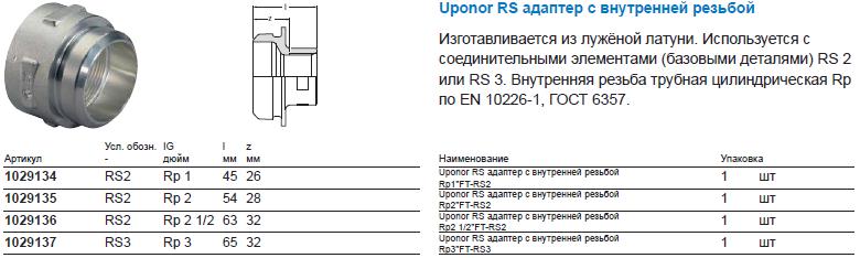 Uponor RS адаптер с внутренней резьбой