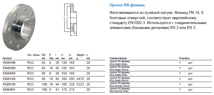 Uponor-RS-flanets