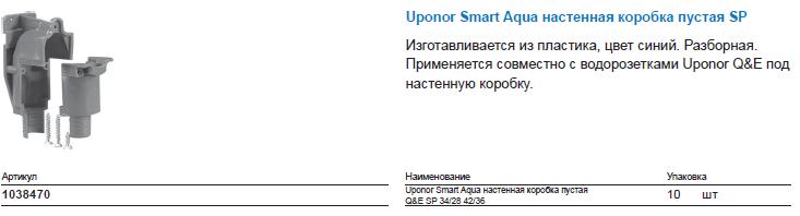 Uponor Smart Aqua настенная коробка пустая SP