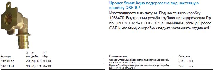 Uponor Smart Aqua водорозетка под настенную коробку Q&E SP