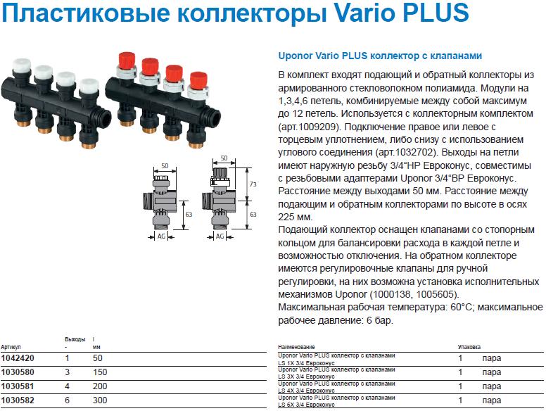 Пластиковые коллекторы Vario PLUS с клапанами