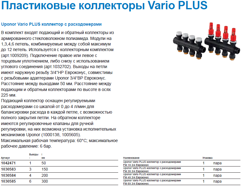Пластиковые коллекторы Vario PLUS с расходомерами