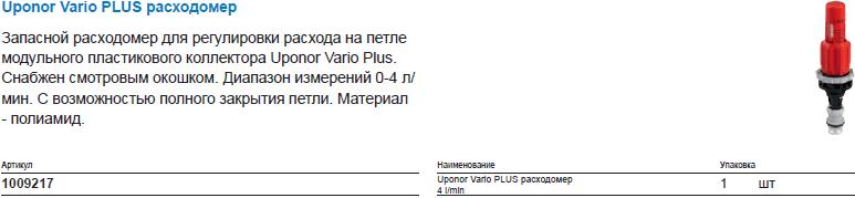 Uponor Vario PLUS расходомер