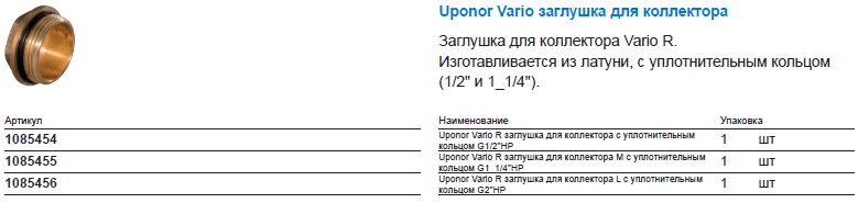 Uponor Vario заглушка для коллектора