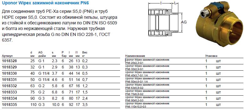 Uponor Wipex зажимной наконечник PN6