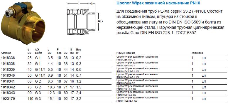 Uponor Wipex зажимной наконечник PN10