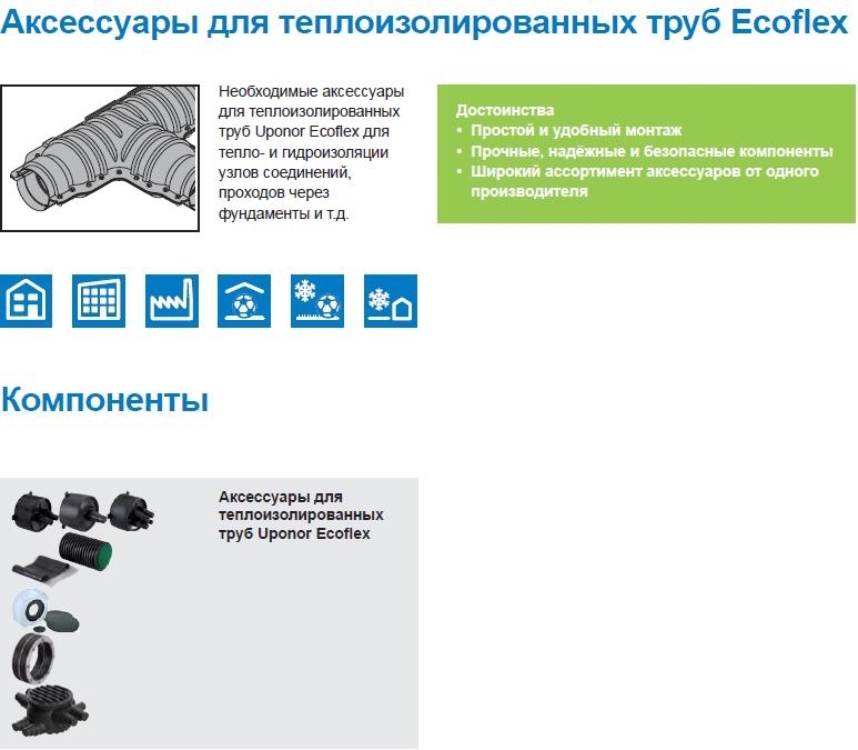 аксессуары Ecoflex
