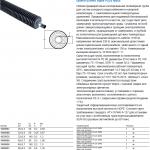 Ecoflex Supra Plus характеристики