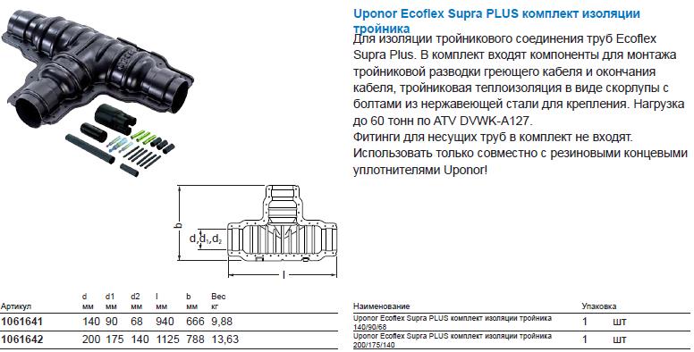 Uponor Ecoflex Supra Plus комплект изоляции