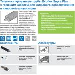 Ecoflex Supra Plus описание