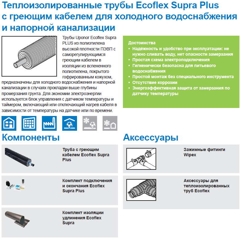 Uponor Ecoflex Supra Plus