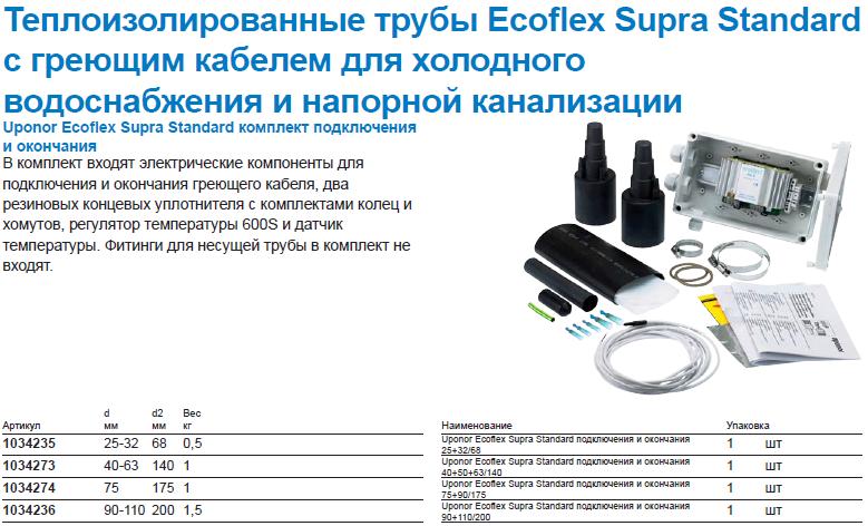 Supra Standard комплект подключения