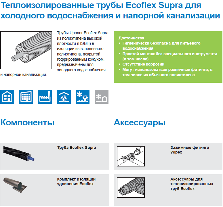 Uponor Ecoflex Supra