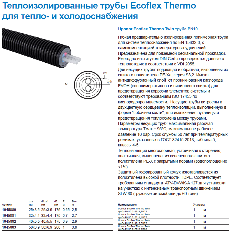 Uponor Ecoflex Thermo Twin PN10