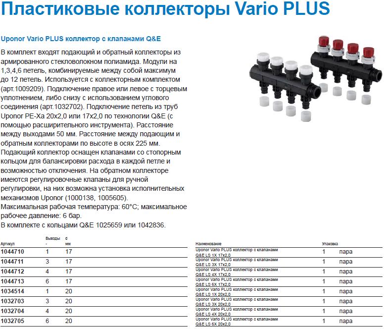 Пластиковые коллекторы Vario PLUS
