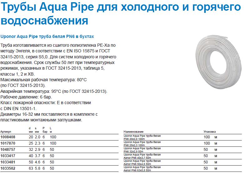 Aqua Pipe PN6