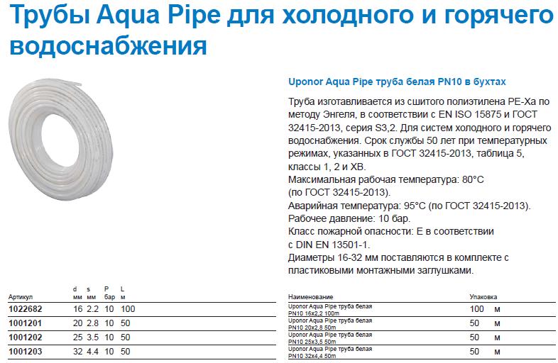 Aqua Pipe PN10