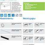 Трубы Aqua Pipe описание