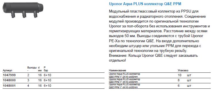 Uponor Aqua PLUS коллектор Q&E PPM