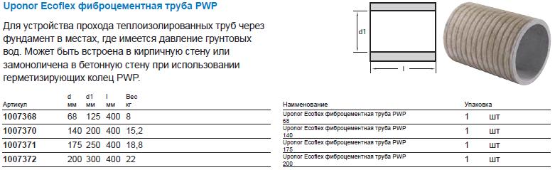 Uponor Ecoflex фиброцементная труба