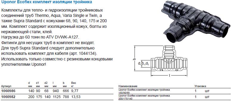 Uponor Ecoflex комплект изоляции тройника