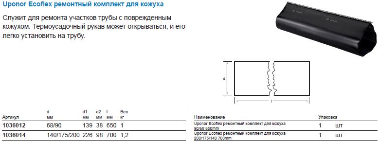 Uponor Ecoflex ремонтный комплект для кожуха