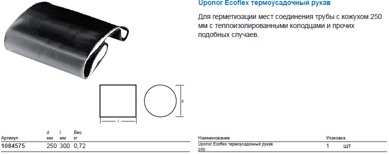 Uponor Ecoflex термоусадочный рукав