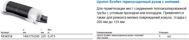 Uponor Ecoflex термоусадочный рукав с молнией