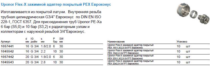 Uponor Flex-X зажимной адаптер покрытый PEX Евроконус