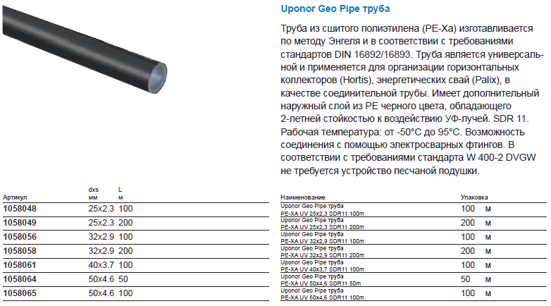 Uponor Geo Pipe
