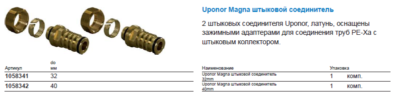 Uponor Magna