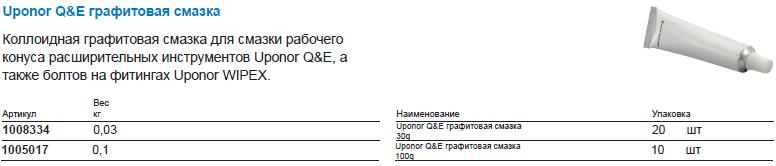 Uponor Q&E