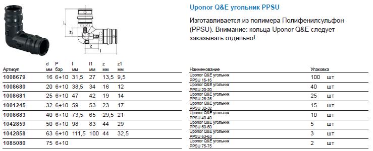 угольник PPSU