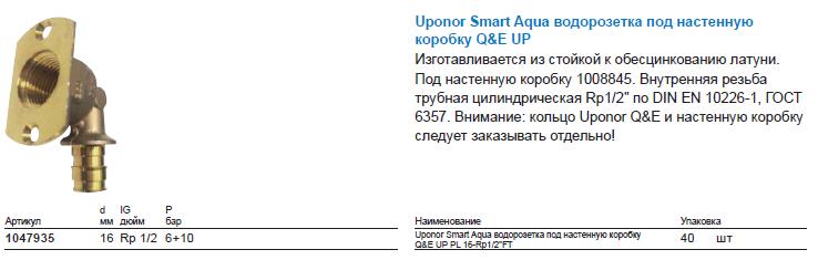 Uponor Smart Aqua