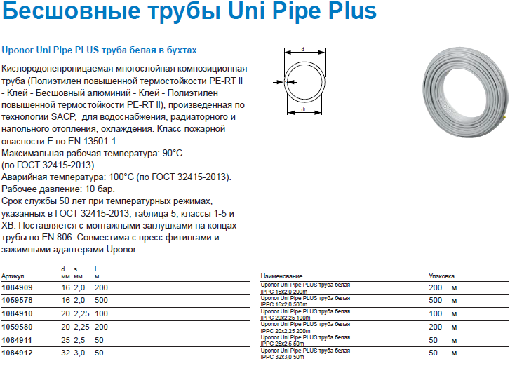 Uponor Uni Pipe PLUS