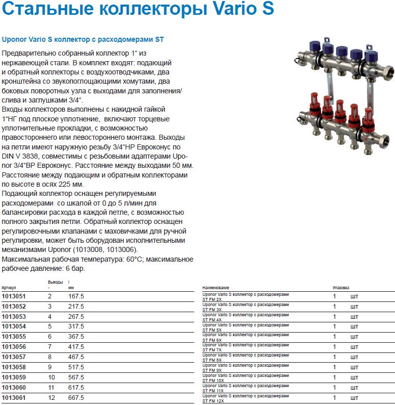 Uponor Vario S коллектор с расходомерами