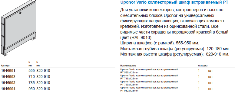 Uponor Vario коллекторный шкаф встраиваемый