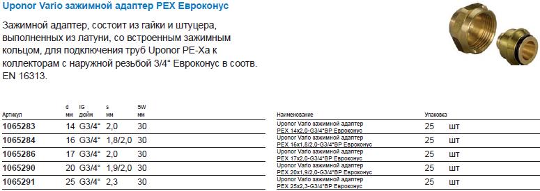 Uponor Vario зажимной адаптер PEX