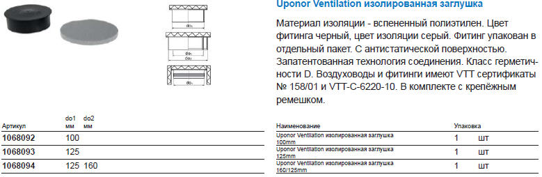 Uponor Ventilation