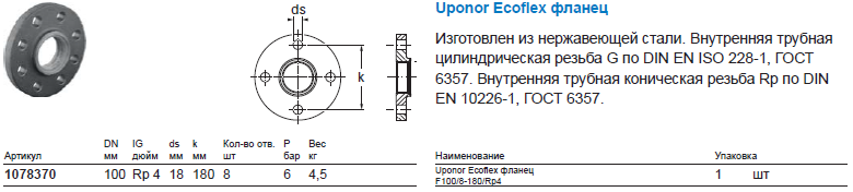 Uponor Wipex фланец