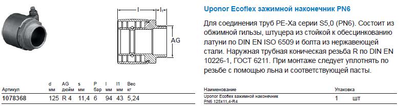 Uponor Wipex зажимной наконечник 125